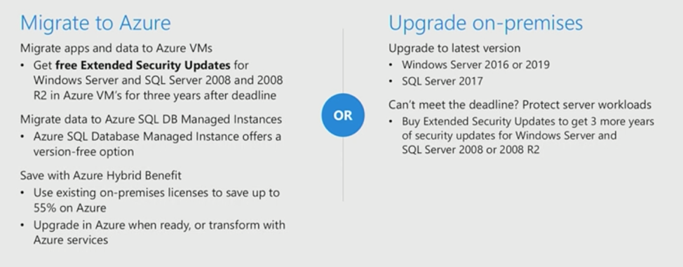 migrate options