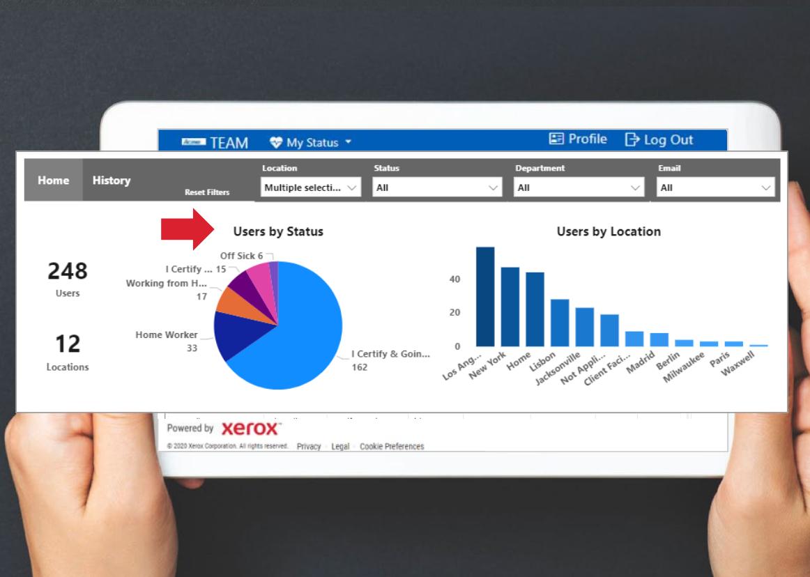 Xerox Availability App Interface